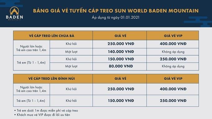 Bảng giá vé tuyến cáp treo Sun World BaDen Mountain 2021