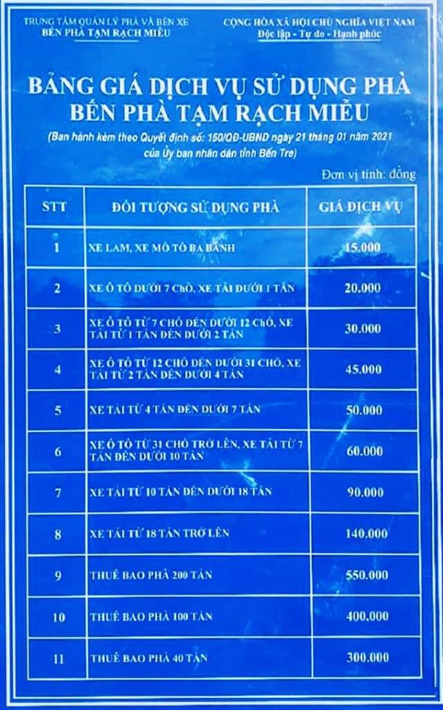 Bảng giá vé tại Bến phà tạm Rạch Miễu 2021