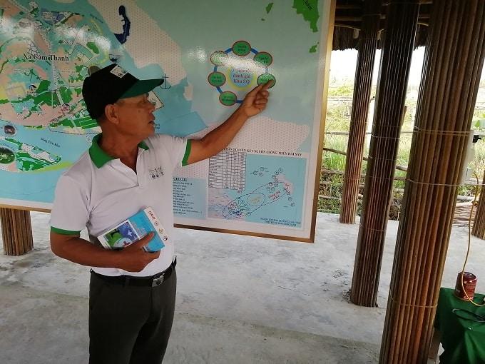 Bác Lê Nhương (đứng), TS. Chu Mạnh Trinh (đứng) giới thiệu địa bàn tham quan - Ảnh LT.